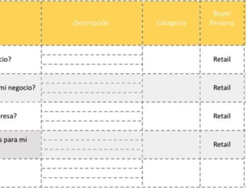 ¿Qué es y por qué necesito un Calendario Editorial?